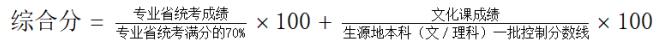 北京印刷学院2021年艺术类本科专业招生简章